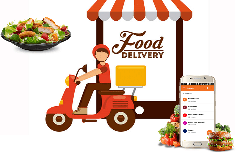 Booming Food delivery scene in India